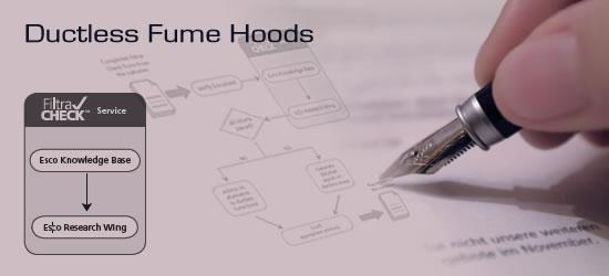 ductless-fume-hoods_3.jpg